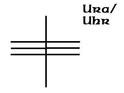U-Uhr